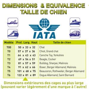 dimensions d'une cage de transort pour chien